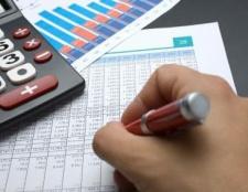 Аналіз фінансових результатів діяльності підприємства: цілі, завдання, показники