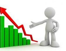 Аналіз продуктивності праці. Практичне значення для бізнесу