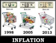 Що таке інфляція? Вплив інфляції на економіку