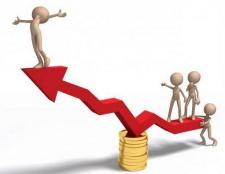 Що таке маржинальний прибуток?