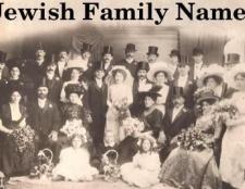Єврейські імена чоловічі та жіночі