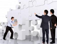 Історія розвитку менеджменту. Основні етапи розвитку менеджменту