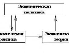 Економіка та основні функції економічної теорії