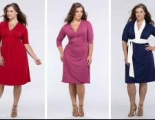 Як визначити свій розмір? Який xxl розмір для жінок?