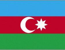 Красиві азербайджанські імена жіночі та чоловічі