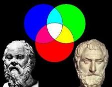 Матеріалізм і ідеалізм у філософії як проблема взаємини людини і світу