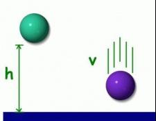 Механічна енергія і її види