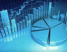 Методи фінансового контролю. Форми фінансового контролю