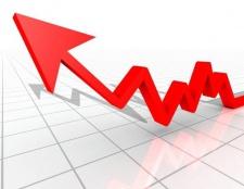 Показники рентабельності підприємства та їх особливості