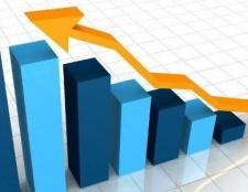 Розрахунок рентабельності та його типи