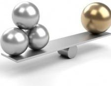 Розрахунок точки беззбитковості: необхідні знання для початківця бізнесмена