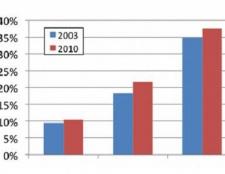 Рентабельність продукції показує прибутковість підприємства