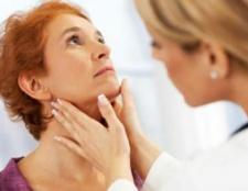 Щитовидна залоза: симптоми захворювання