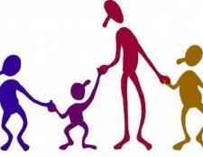 Соціальна допомога та її види. Кому покладена соціальна допомога