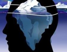 Свідомість і несвідоме і їх роль в психіці людини