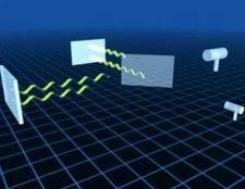 Спеціальна теорія відносності. Спеціальна і загальна теорія відносності ейнштейна