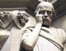 Структура і предмет філософії