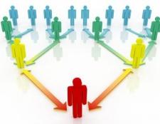 Типи лідерства: як не помилитися у виборі?
