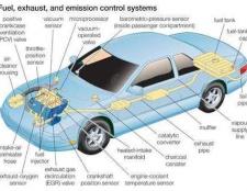 Паливна система двигуна