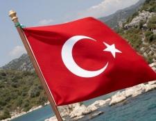Турецькі імена. Чоловічі імена в туреччині
