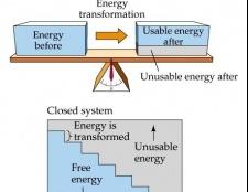 Другий закон термодинаміки. Трактування, теоретичне і практичне обґрунтування